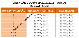 valor reajuste ur 20152016 calendário do pasep 2015 calendário pis 2018