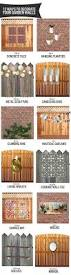 how to decorate your garden walls the anatomy of design