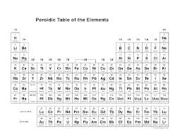 printable periodic table of contents week 13 this black and white periodic table chart is a simple no