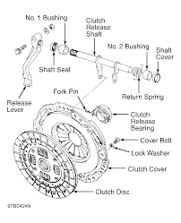 replacing a clutch how to change the clutch