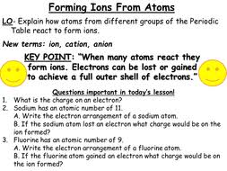 Ions Periodic Table Atoms Ions And The Periodic Table For The New Gcse By