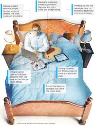 How To Make A Laptop Lap Desk by Taking The Office To Bed Wsj