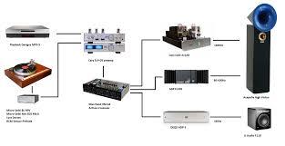 post your av wiring diagrams thread ocau forums