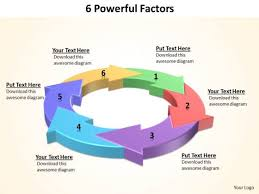 ppt 6 powerful factors leadership presentation powerpoint 2010