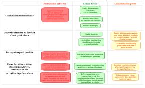 cuisine collective reglementation capture1 png