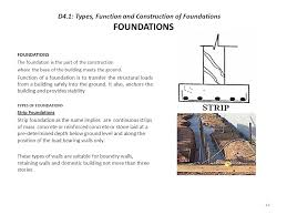Types Of Foundations For Homes Building Technology Revision Handbook Ppt Download