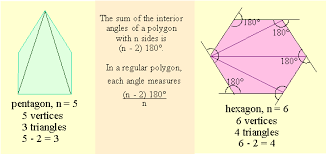 How Many Interior Angles Does A Pentagon Have Polygons