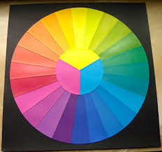 exploring color theory in painting paint the rainbow