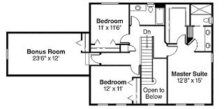 Colonial Open Floor Plans Symmetrical Colonial 72058da Architectural Designs House Plans