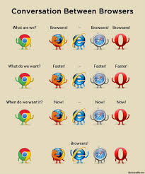 Browser Meme - meme br