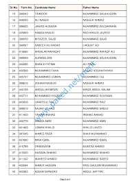 List Of Software by Comsats Sahiwal 1st Merit List 2016 Spring Bs Software