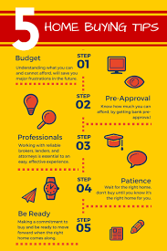 5 home buying tips home buying tips pinterest real estate