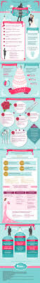 becoming a wedding planner best 25 wedding planner organizer ideas on diy