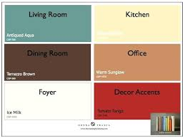 popular paint colors for 2017 popular living room colors 2017 modern living room colours colors
