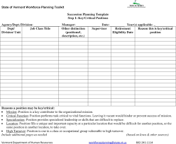 26 images of staff succession plan template infovia net