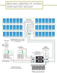 off grid floor plans wiring diagram for off grid solar system carlplant