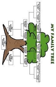 290 best genealogy printables images on pinterest genealogy