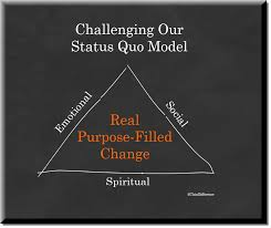 Challenge Meaning Your Status Quo