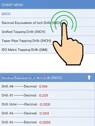Machinist U0027s Calculator Drill Size And Conversion Charts