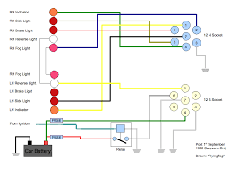 7 to 13 pin wiring diagram diagram wiring diagrams for diy car