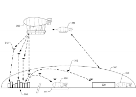 amazon black friday drone deals amazon has patented some wild drone technologies