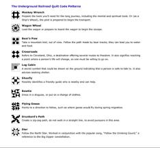 underground railroad quilt code patterns barn quilt squares