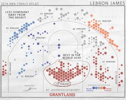 Nba Usa Map by Map Of The Week Nba Shot Maps