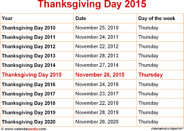 thanksgiving day 2015 date hd wallpapers plus