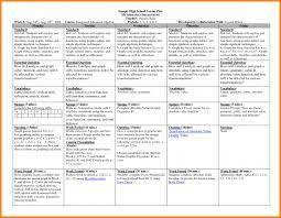 7 weekly lesson plan template high job resumed plans for