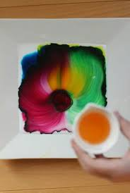 what happens when you combine milk food coloring and dish soap