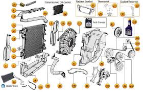 2002 jeep liberty parts 2004 jeep liberty cooling system diagram 2000 jeep