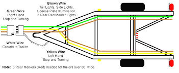 trailer caravan electrical 12n normal wiring diagram beautiful for