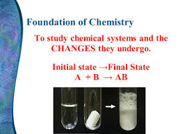 unit 1 fundamentals of chemistry ppt video online download