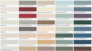 kilz paint color chart ideas sem interior paint color chart