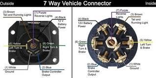 7 pin vehicle wiring diagram 7 blade trailer plug wiring diagram