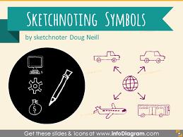 doodle presentations sketchnoting doodle symbols powerpoint icons visual notetaking