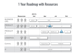 this keynote roadmap template contains 3 simple mac compatible