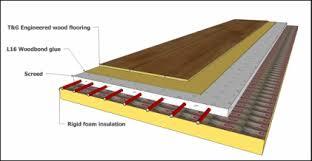 WATER UNDERFLOOR HEATING - Under floor heating uk