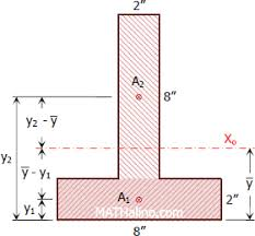 cross sectional moment of inertia 819 inverted t section moment of inertia engineering mechanics