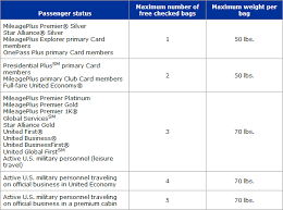 united airlines checked baggage requirements united airlines baggage allowance international flight united