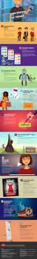 infographic web design and ux trends for 2017 designtaxi com