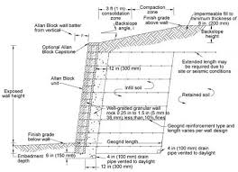 segmental retaining wall cool segmental retaining wall design 2