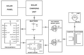Solar Street Light Circuit Diagram by Solar Power Inverter For Street Light Applications
