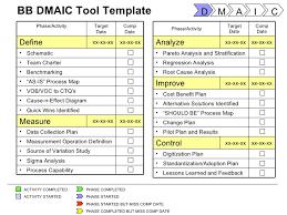 Six Sigma Excel Templates Six Sigma Tools Project Templates Plan