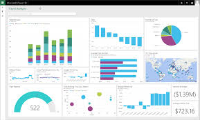 Ms Excel Dashboard Templates Excel Consultant Dashboards