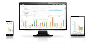 How To Mail Resume To Hr Business Intelligence U0026 Analytics Bi Software Birst