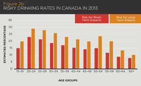 Thanksgiving Date In Canada The Chief Public Health Officer U0027s Report On The State Of Public