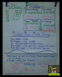 anchor chart thursday u2013mean median mode range the pensive sloth