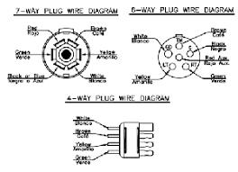 typical vehicle trailer brake control wiring diagram readingrat