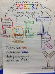 characteristics of poetry chart 3rd grade reading stuff